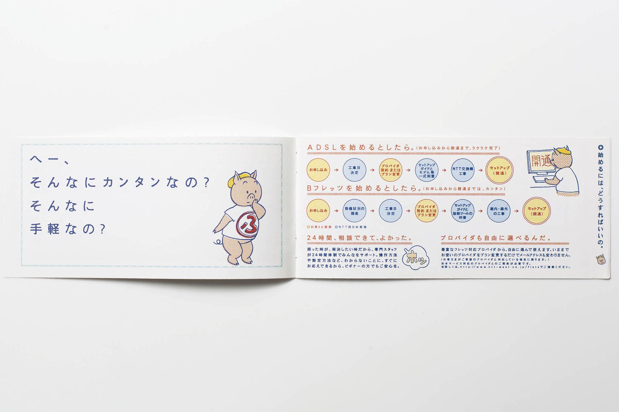 branding_80